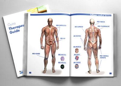 Guna S.r.l. Therapeutic guide