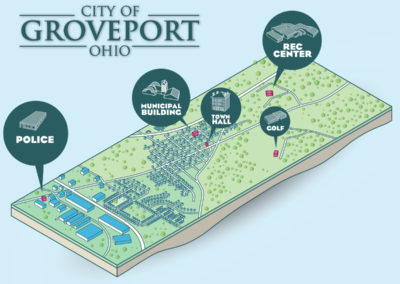 Grooveport City Map